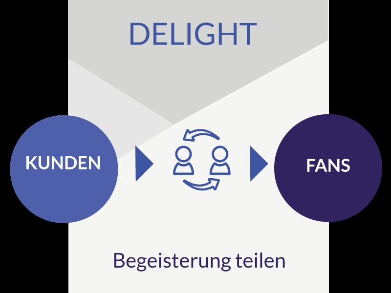 TLS-Delight