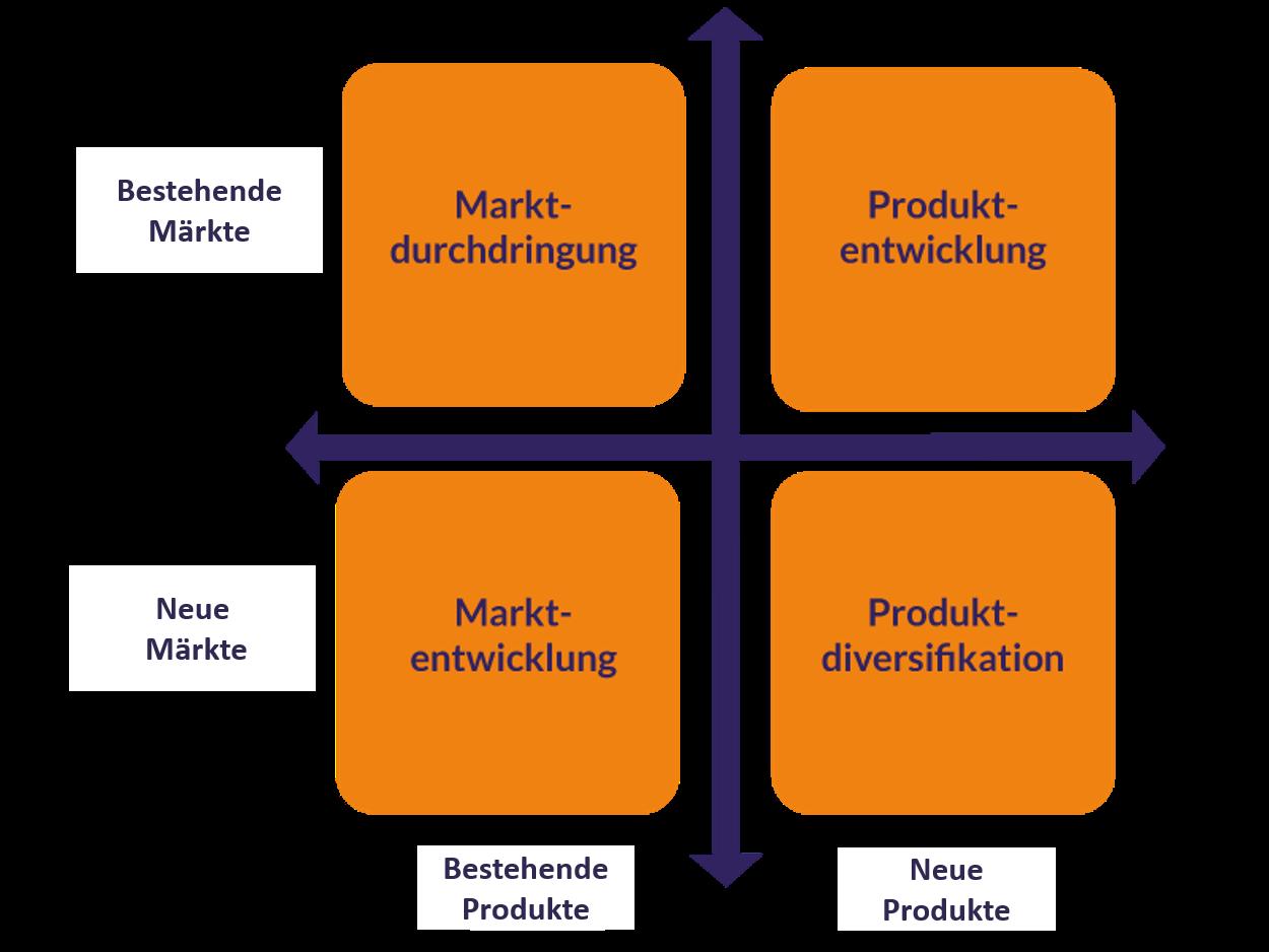TLS-Growth-Hacking-Die-Wachstumsstrategie-des-digitalen-Zeitalters