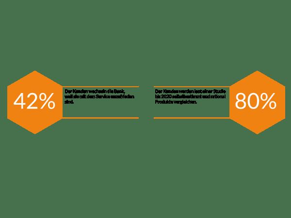 TLS-Multikanalvertrieb-im-Retail-Banking