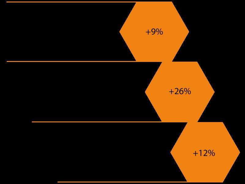 TLS-Was-bedeutet-die-Digitale-Transformation-für-mein-Unternehmen-2