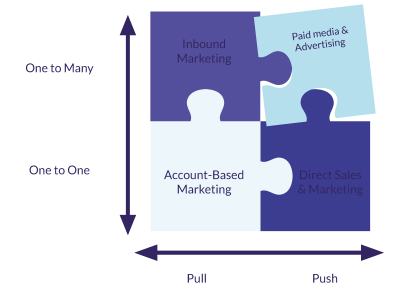 TLS-Was-ist-Account-Based-Marketing-(ABM)