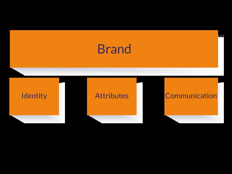 TLS-was-ist-eine-Marke