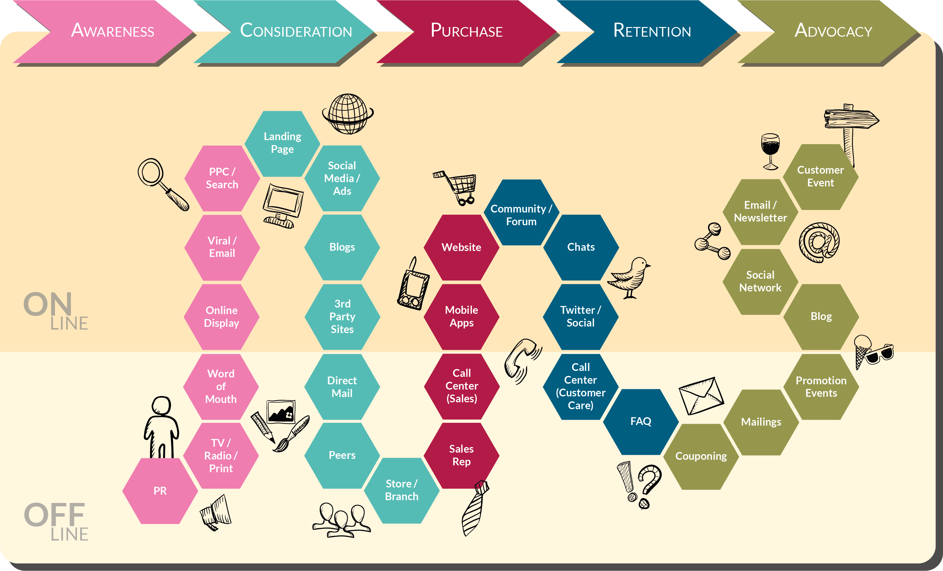 Customer_Journey_Map_Example