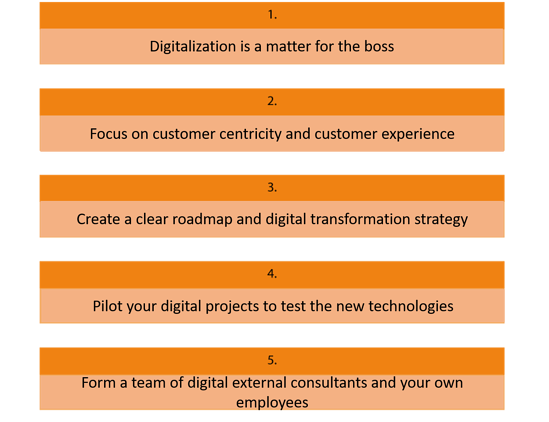 path-to-digital-transformation-2
