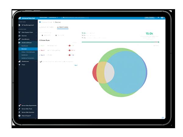 tealium-customer-data-platform
